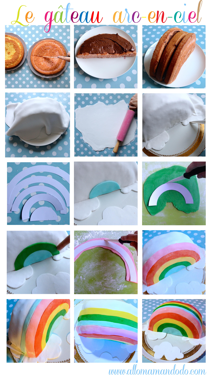Rainbow Cake Deco Licorne Arc En Ciel