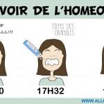 Les Vrais Pouvoirs de l'Homéopathie (si, si, ça marche!)