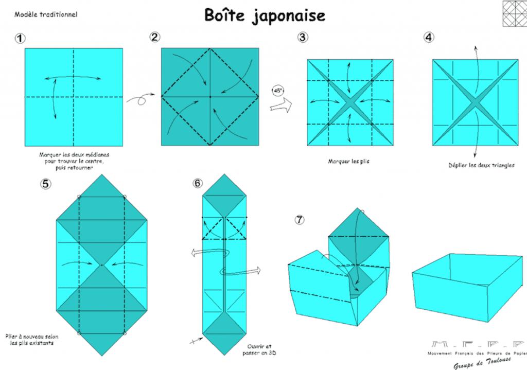 Diy origami boite cadeau en papier allo maman dodo - Papier cadeau origami ...