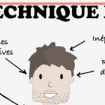 Fiche Technique du Papa Multifonctions #Humour